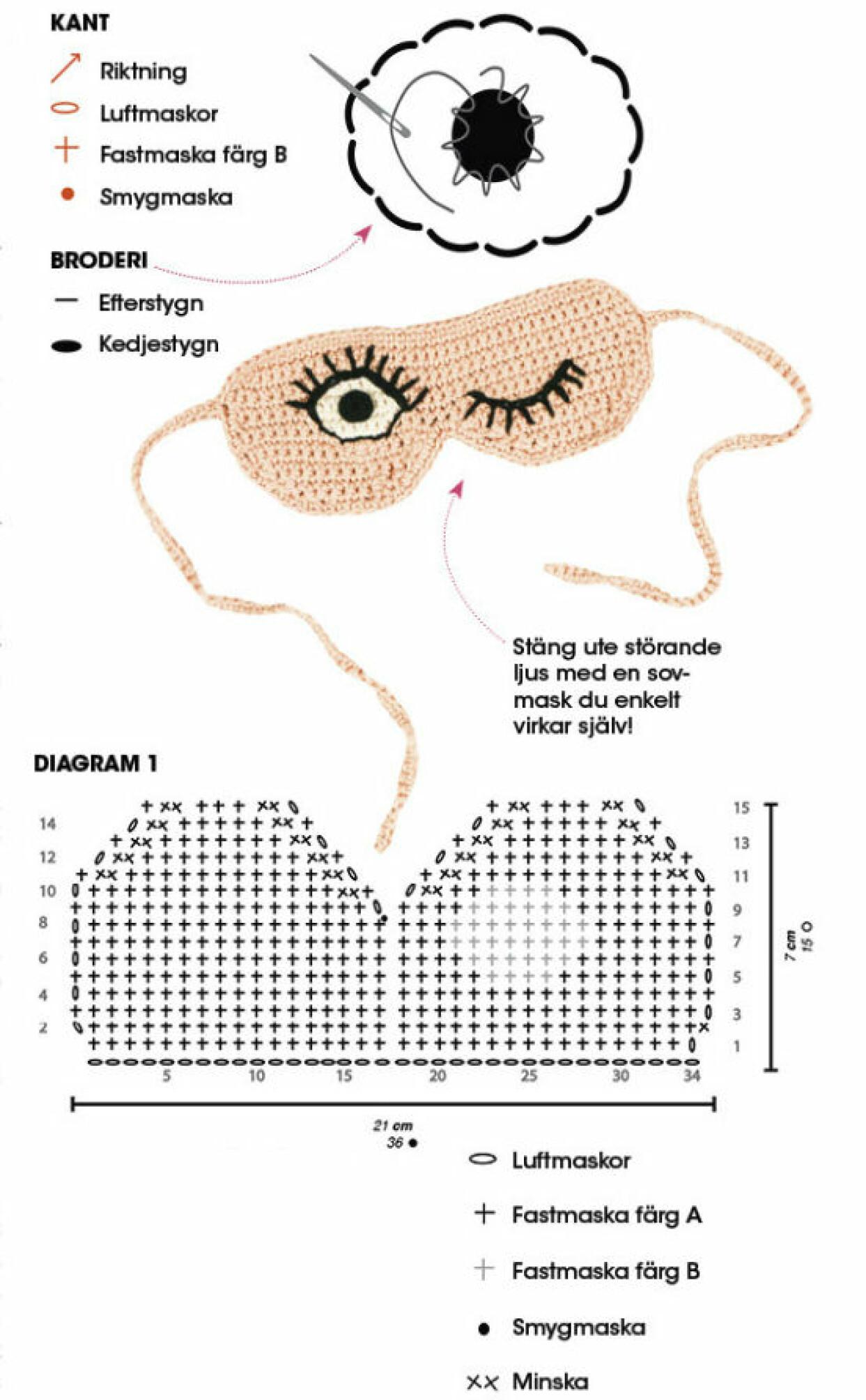 Diagram 1 till virkad sovmask.