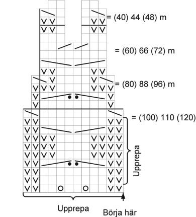 Diagram till stickad barnmössa med flätmönster och tofs.